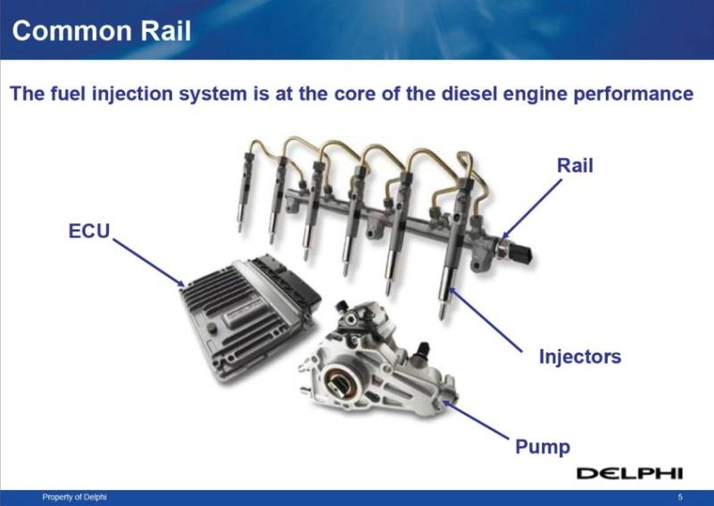 система delphi